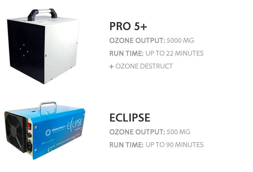 Rent ozone machine